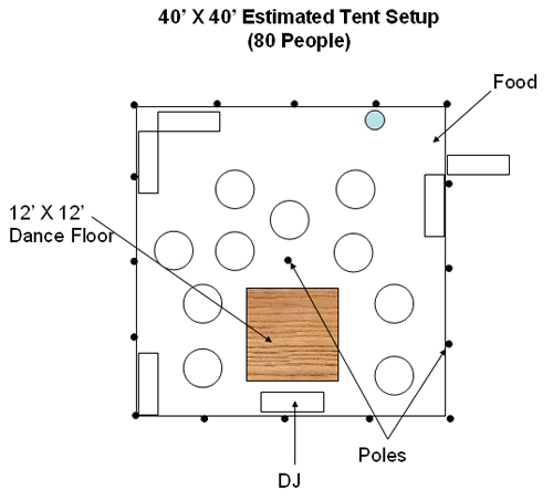 Small Party Tent Rentals